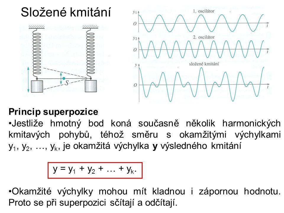 Složené kmitání Princip superpozice