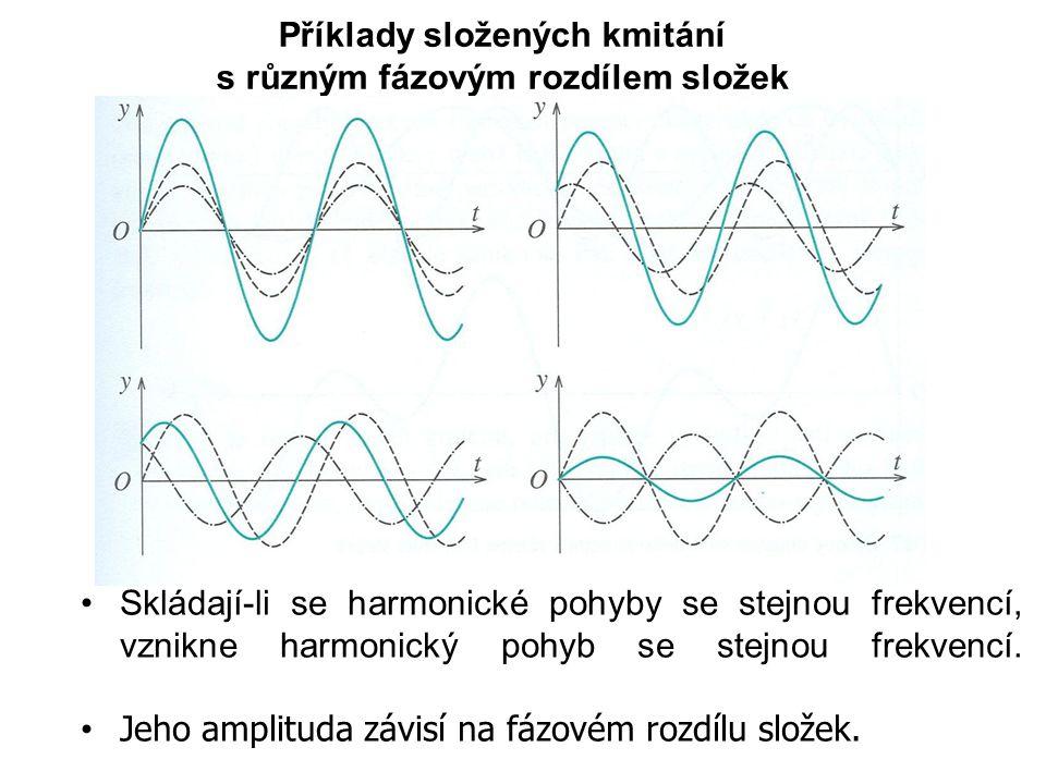 Příklady složených kmitání s různým fázovým rozdílem složek