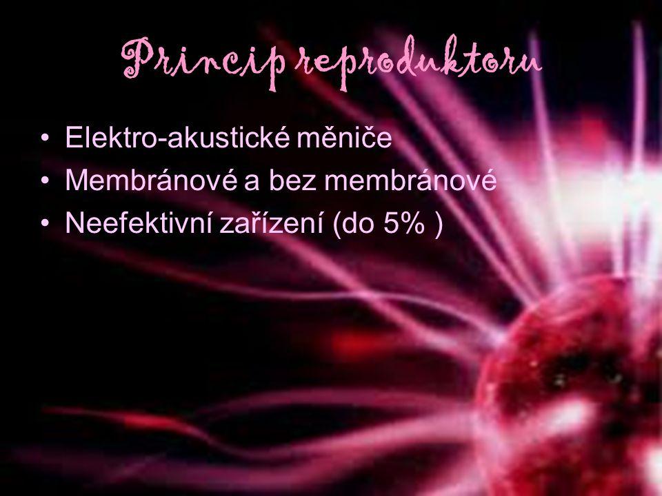 Princip reproduktoru Elektro-akustické měniče