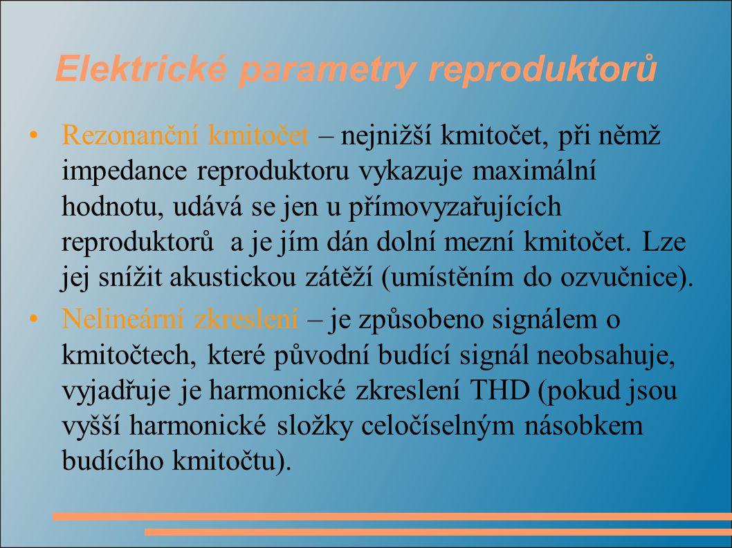 Elektrické parametry reproduktorů