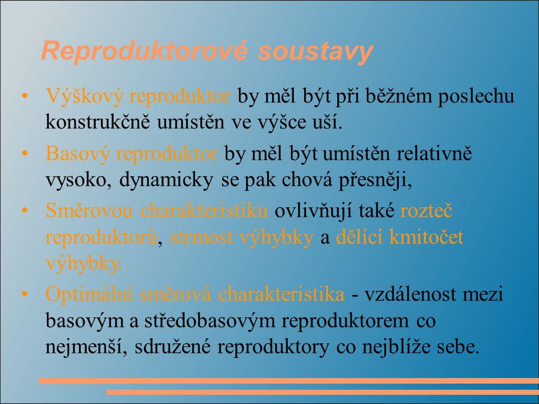 Reproduktorové soustavy