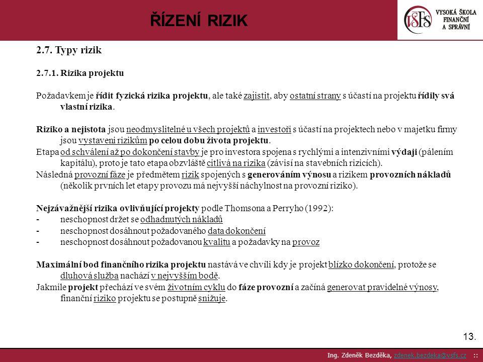ŘÍZENÍ RIZIK 2.7. Typy rizik 2.7.1. Rizika projektu