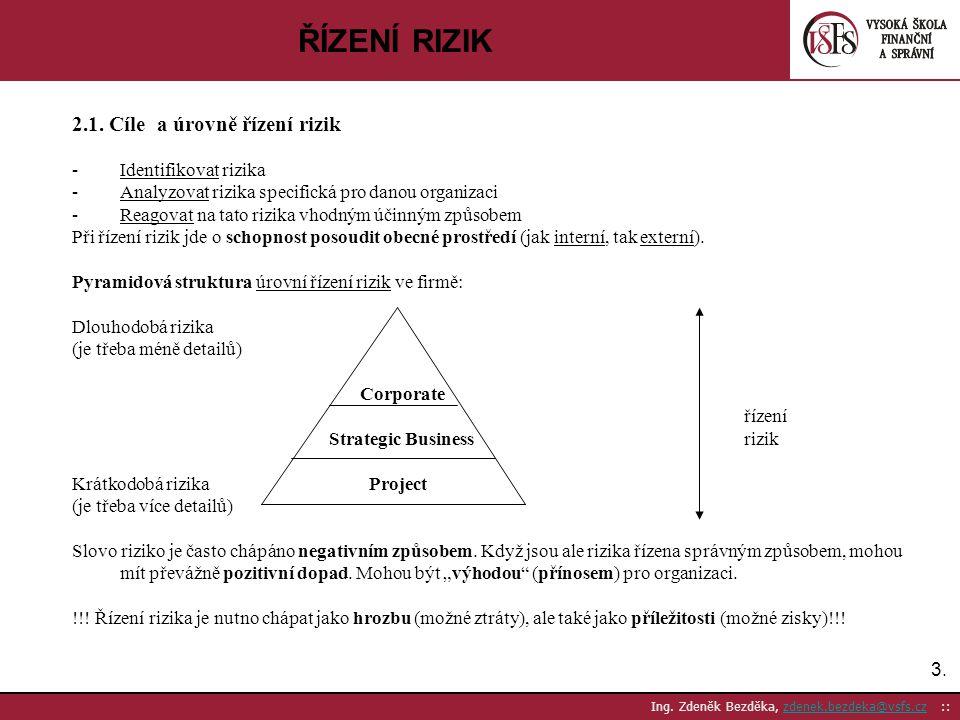 ŘÍZENÍ RIZIK 2.1. Cíle a úrovně řízení rizik Identifikovat rizika
