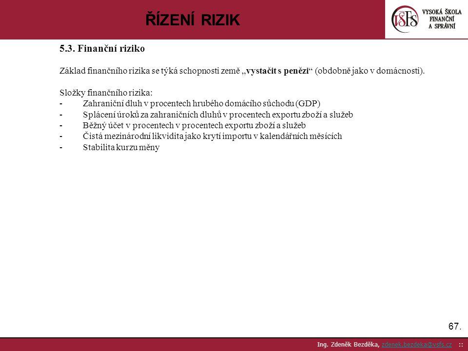 ŘÍZENÍ RIZIK 5.3. Finanční riziko