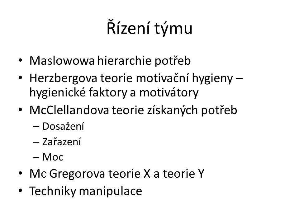 Řízení týmu Maslowowa hierarchie potřeb