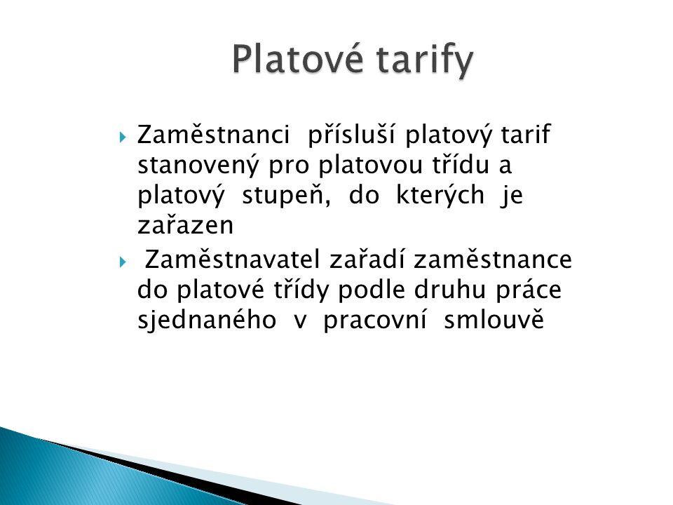 Platové tarify Zaměstnanci přísluší platový tarif stanovený pro platovou třídu a platový stupeň, do kterých je zařazen.