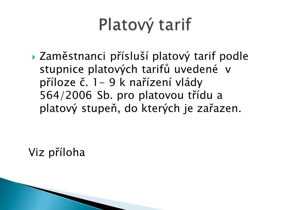 Platový tarif