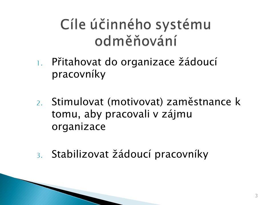 Cíle účinného systému odměňování