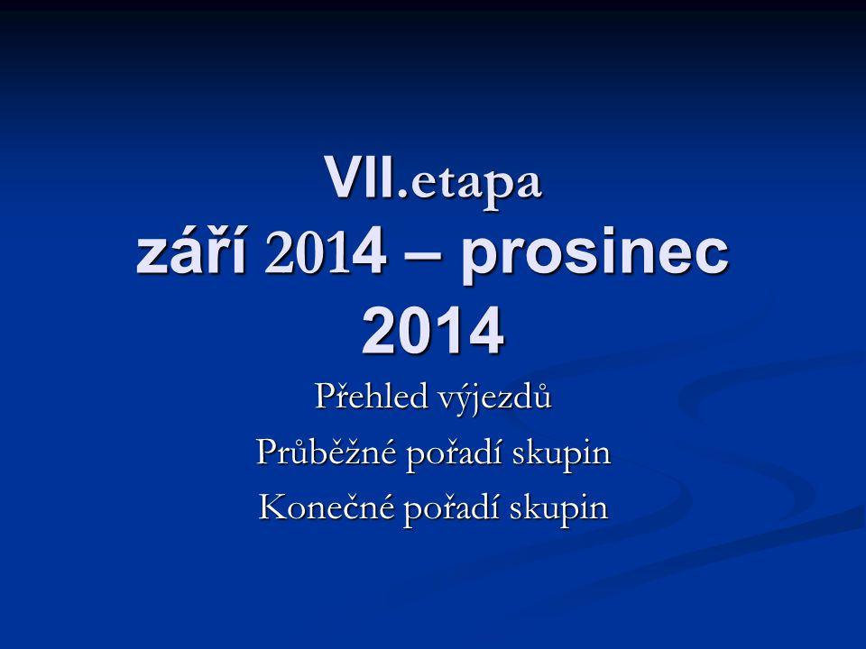 VII.etapa září 2014 – prosinec 2014