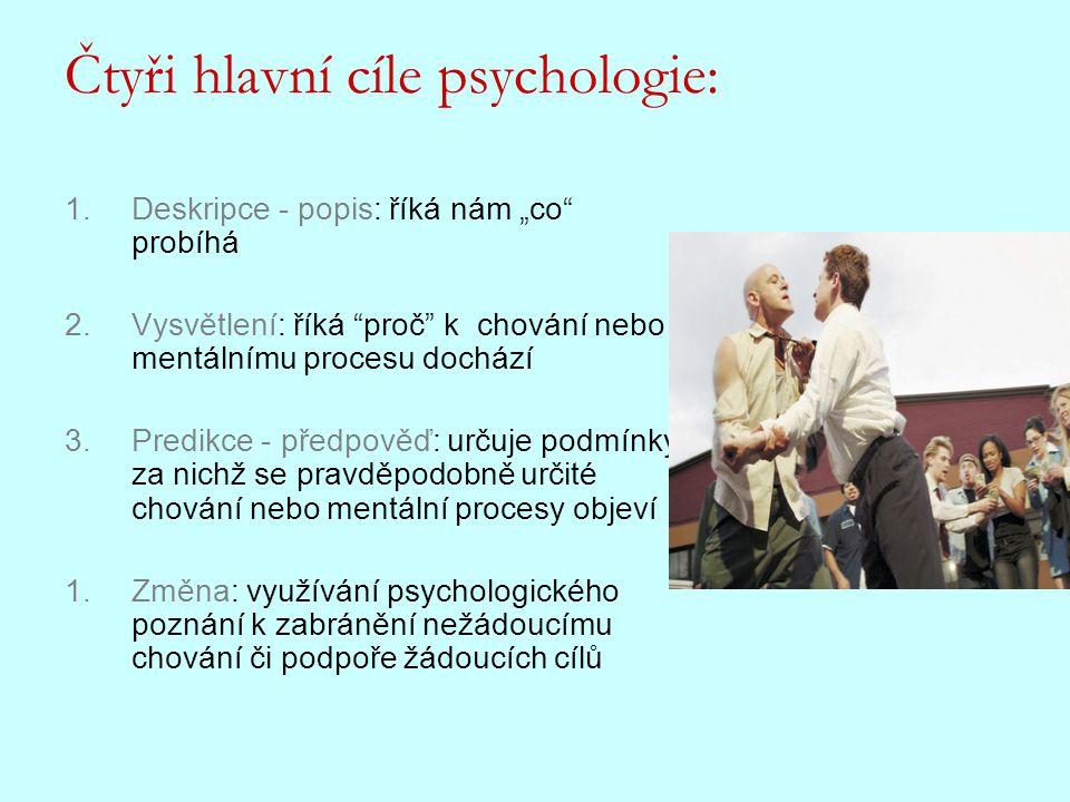 Čtyři hlavní cíle psychologie: