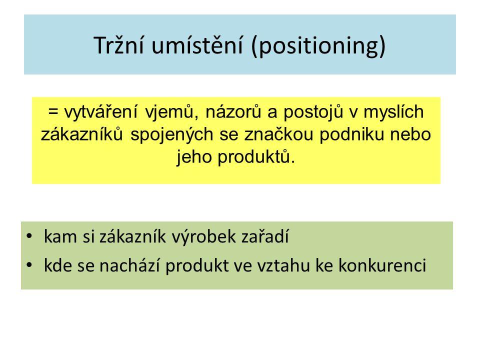 Tržní umístění (positioning)