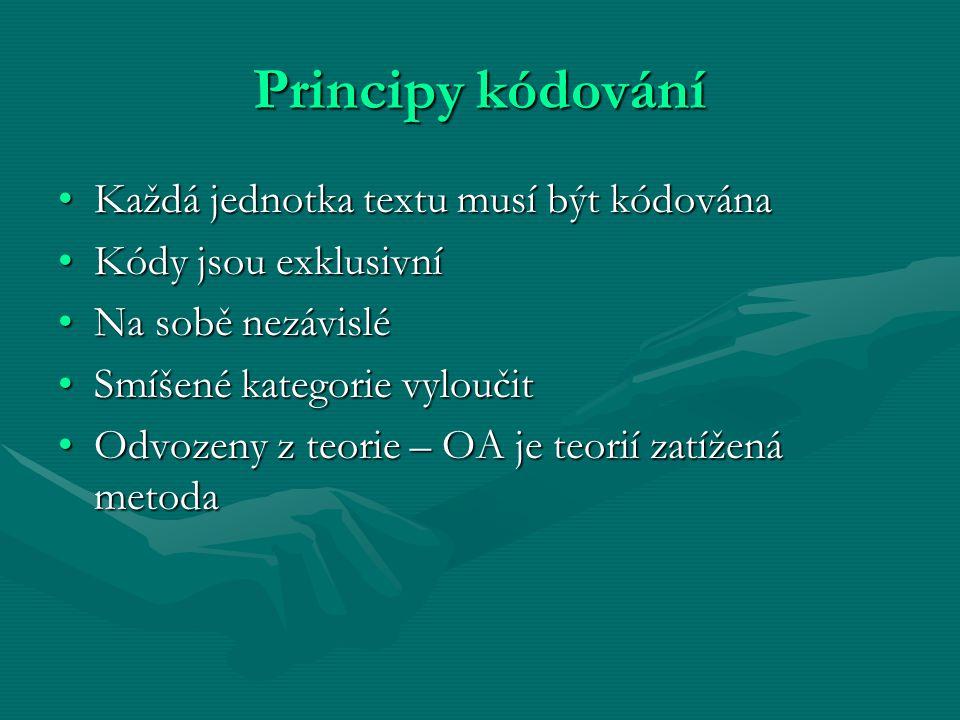 Principy kódování Každá jednotka textu musí být kódována