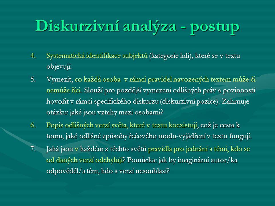 Diskurzivní analýza - postup