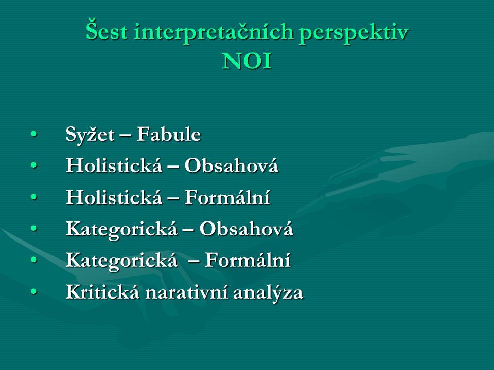 Šest interpretačních perspektiv NOI