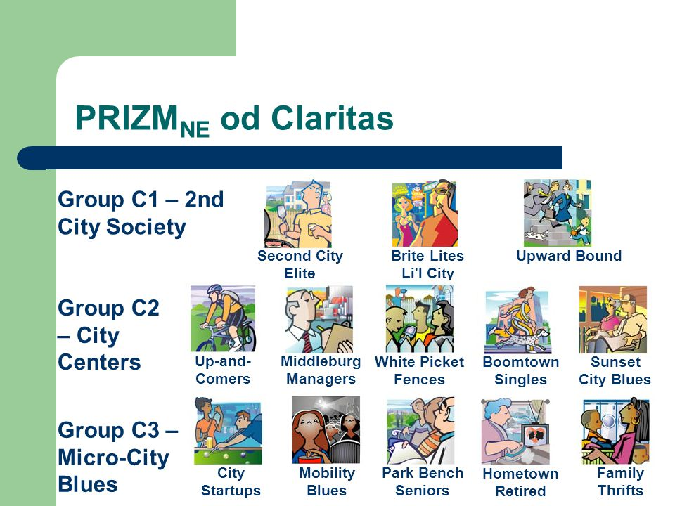 PRIZMNE od Claritas Group C1 – 2nd City Society