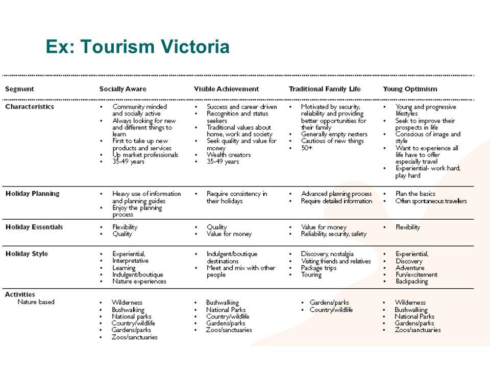 Ex: Tourism Victoria