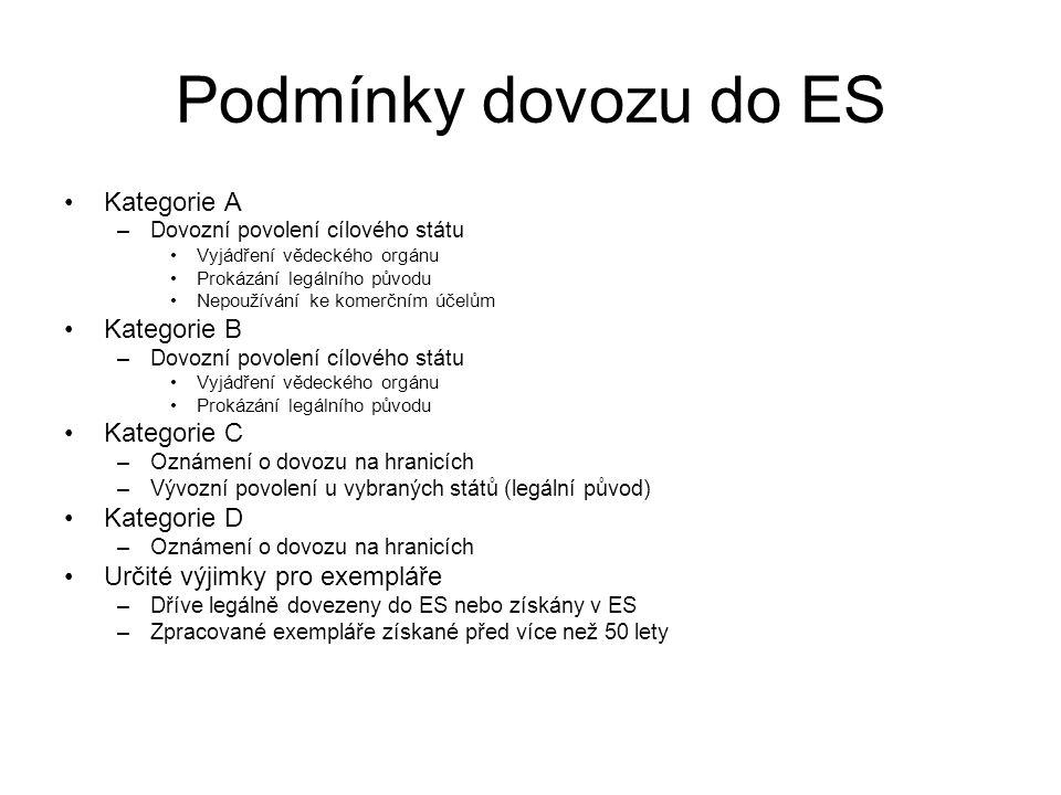 Podmínky dovozu do ES Kategorie A Kategorie B Kategorie C Kategorie D