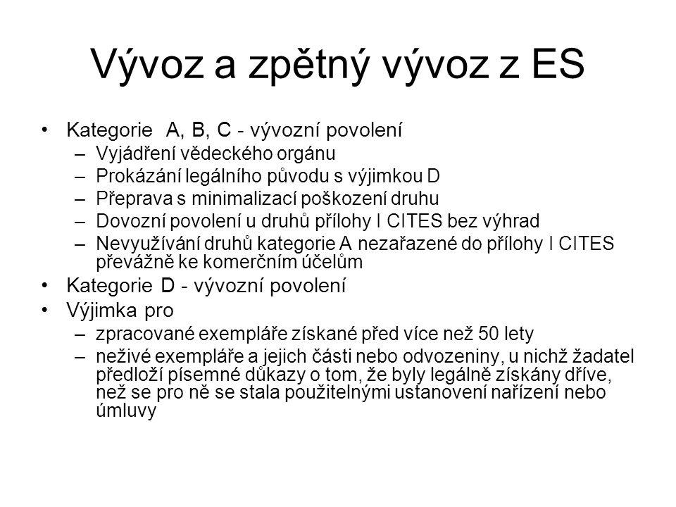 Vývoz a zpětný vývoz z ES