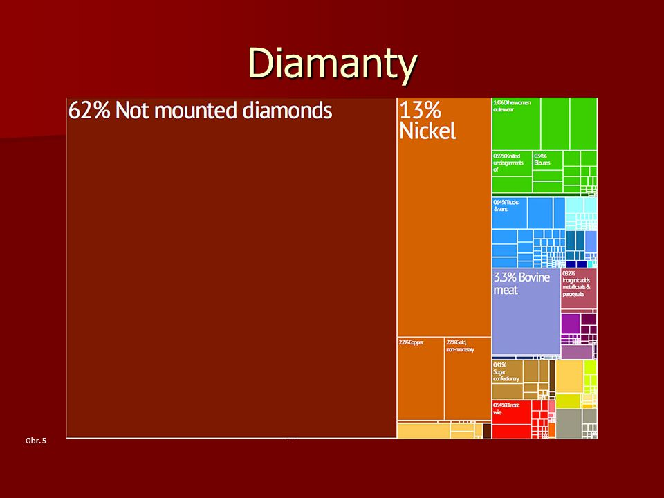 Diamanty Obr. 5