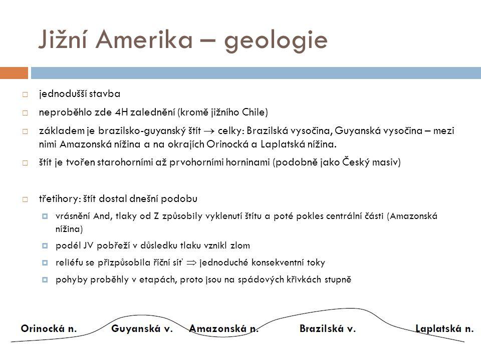 Jižní Amerika – geologie