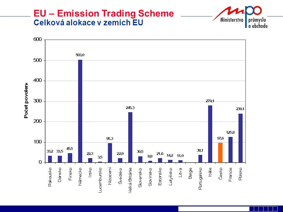 EU – Emission Trading Scheme