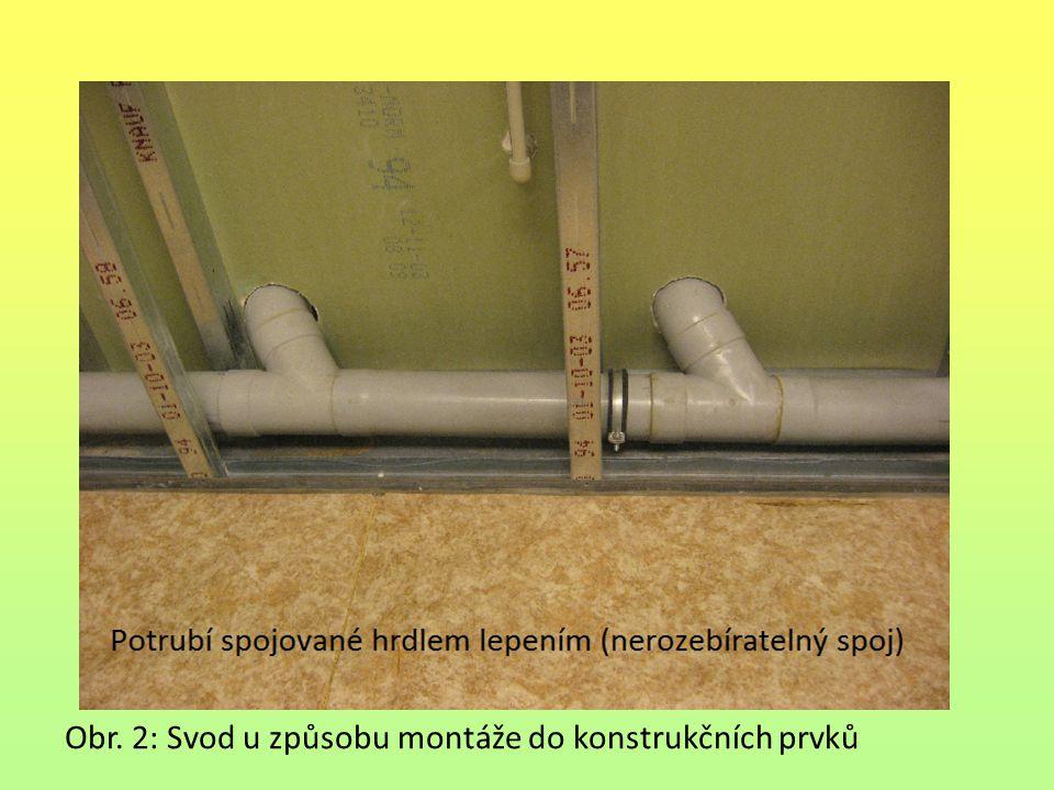 Obr. 2: Svod u způsobu montáže do konstrukčních prvků