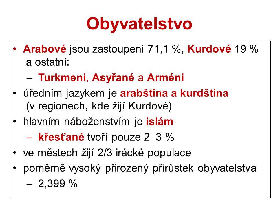 Obyvatelstvo Arabové jsou zastoupeni 71,1 %, Kurdové 19 % a ostatní: