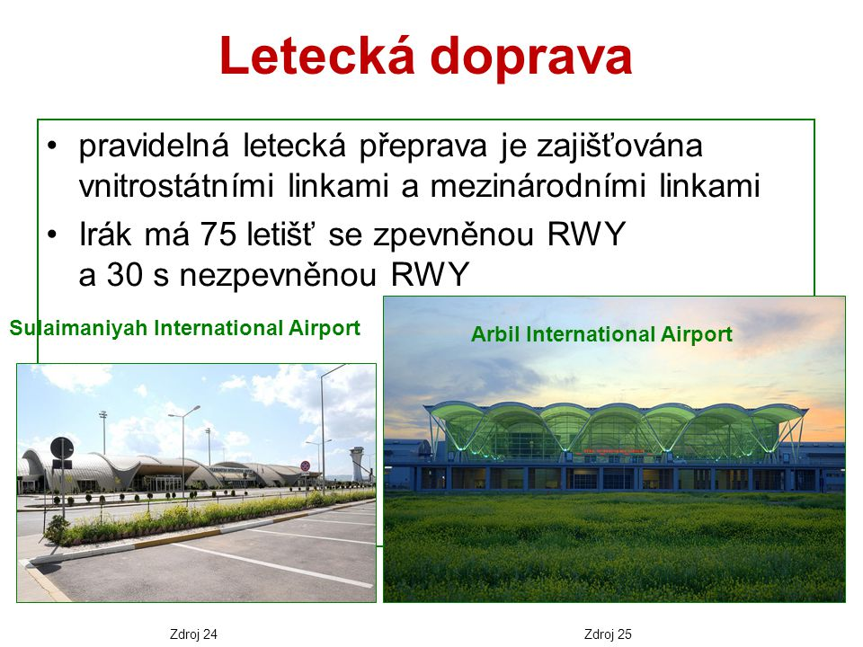 Arbil International Airport