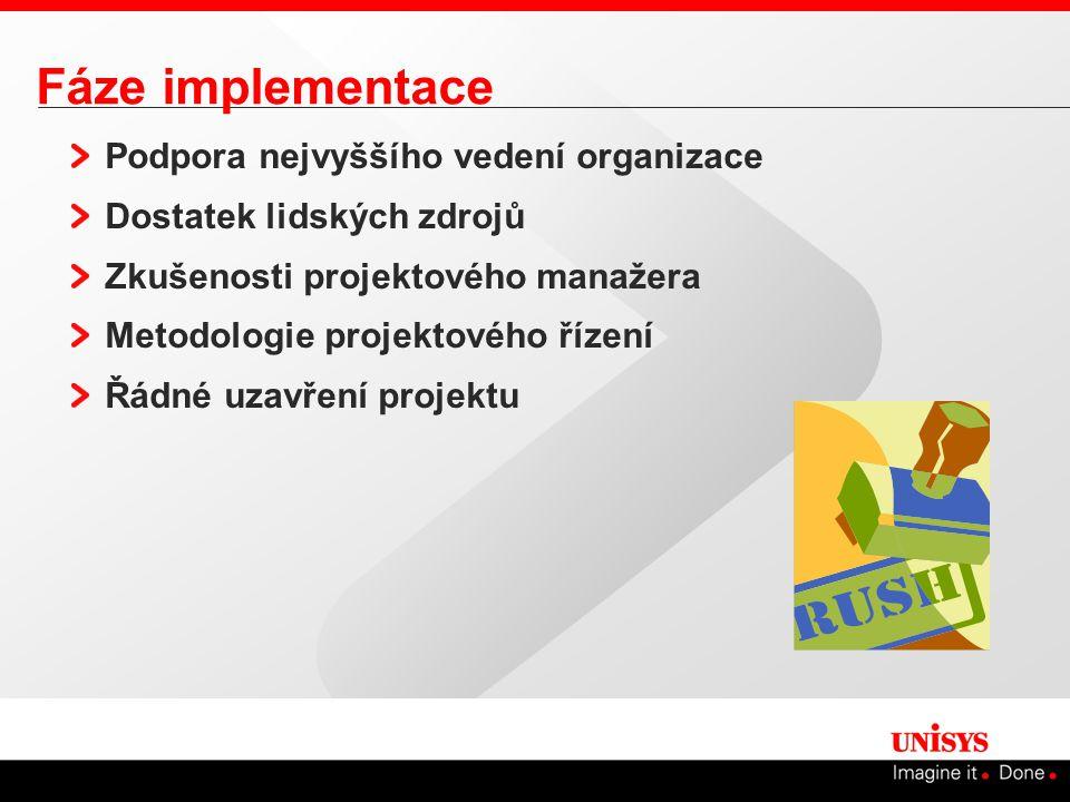 Fáze implementace Podpora nejvyššího vedení organizace