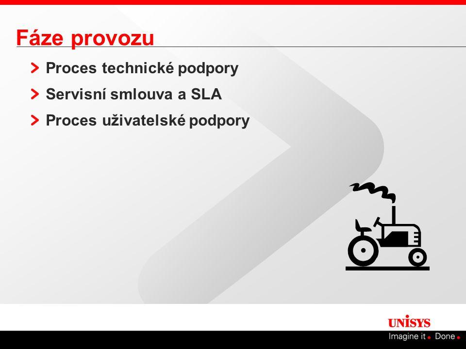 Fáze provozu Proces technické podpory Servisní smlouva a SLA