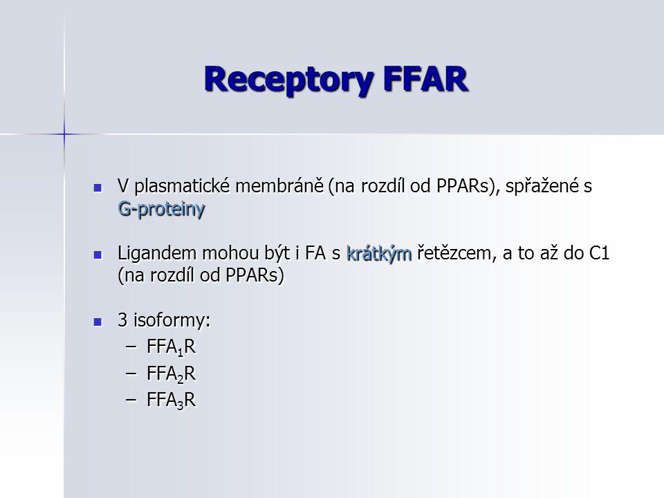 Receptory FFAR V plasmatické membráně (na rozdíl od PPARs), spřažené s G-proteiny.