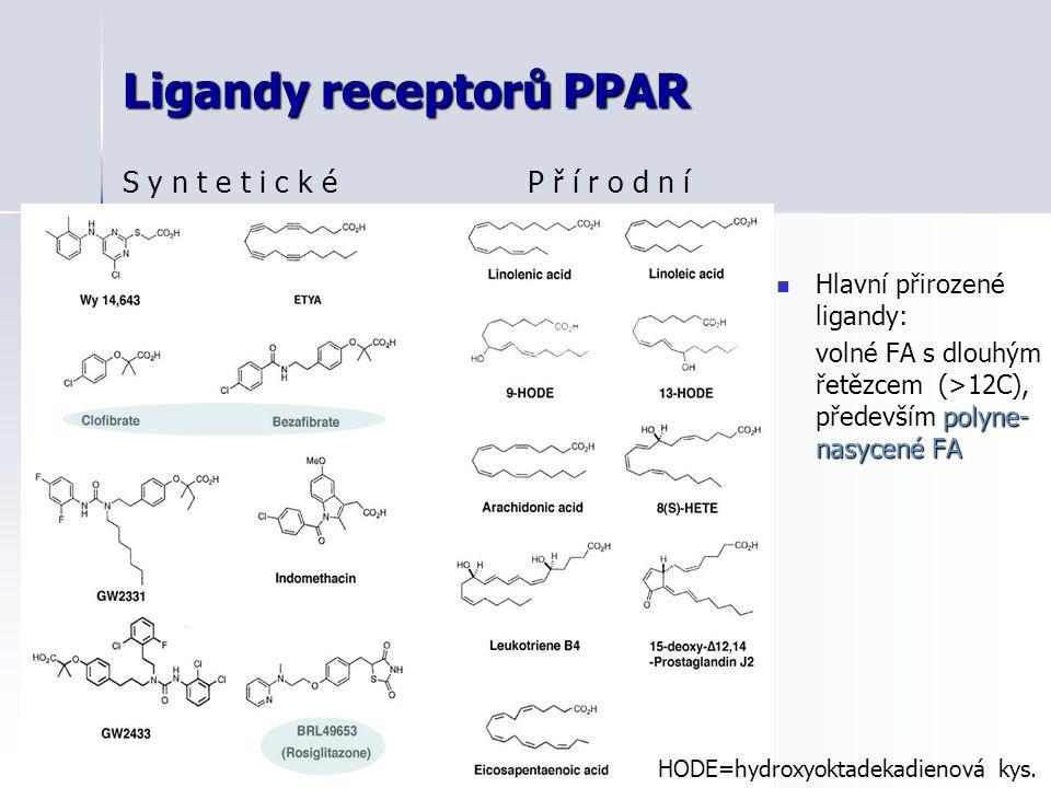 Ligandy receptorů PPAR