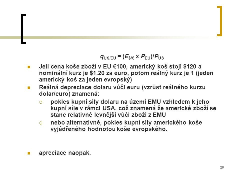 qUS/EU = (E$/€ x PEU)/PUS