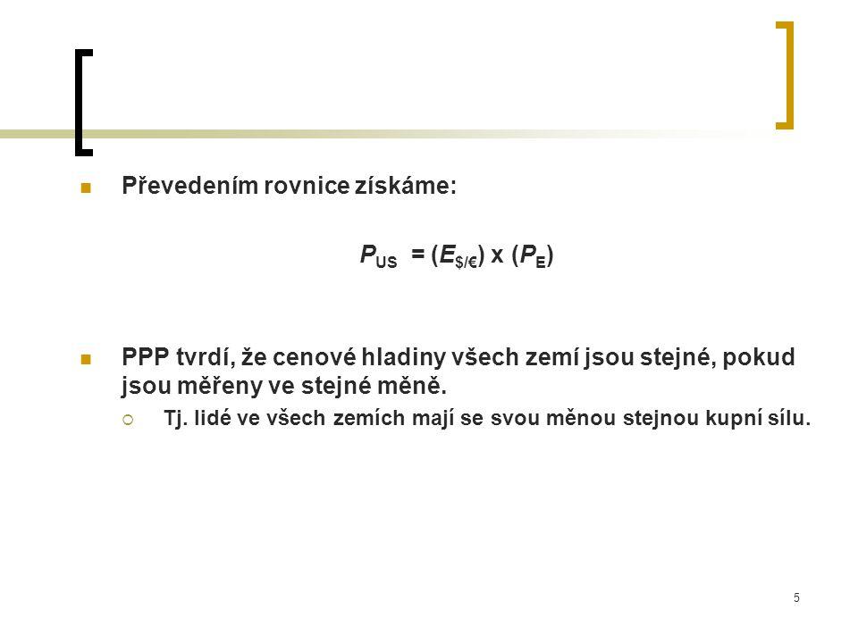 Převedením rovnice získáme: PUS = (E$/€) x (PE)