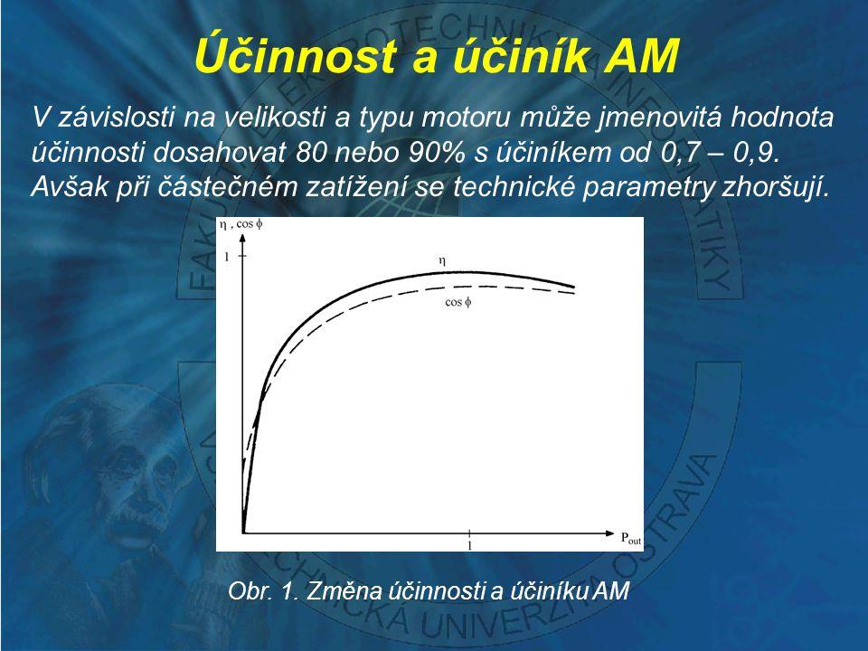 Účinnost a účiník AM