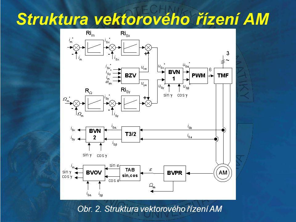 Struktura vektorového řízení AM