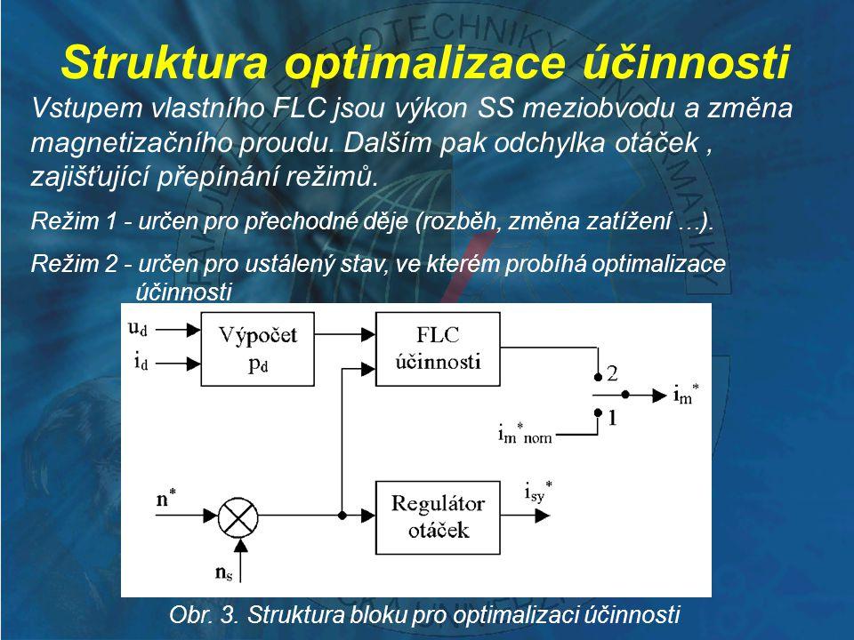 Struktura optimalizace účinnosti