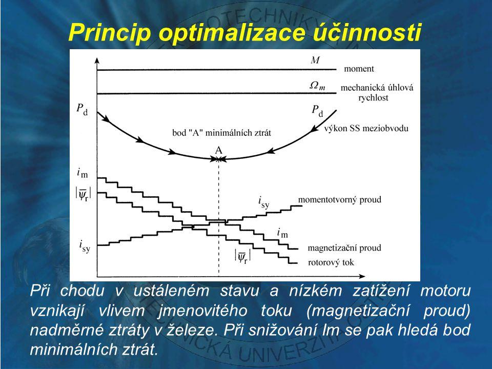 Princip optimalizace účinnosti