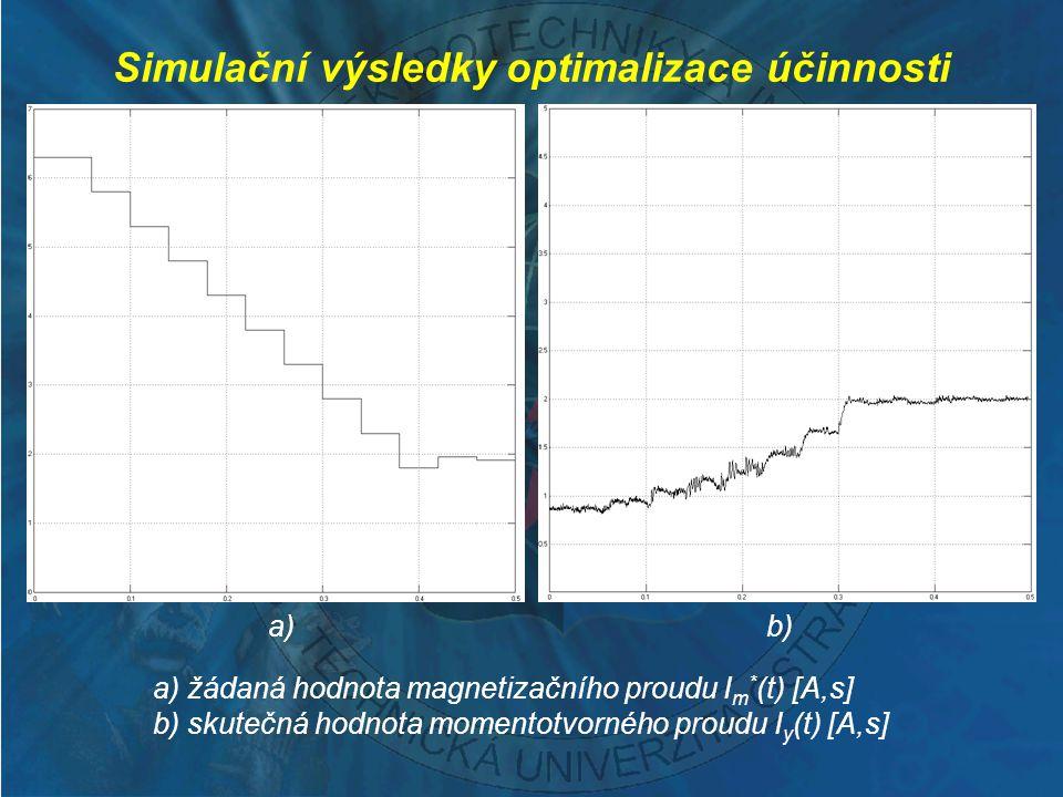 Simulační výsledky optimalizace účinnosti