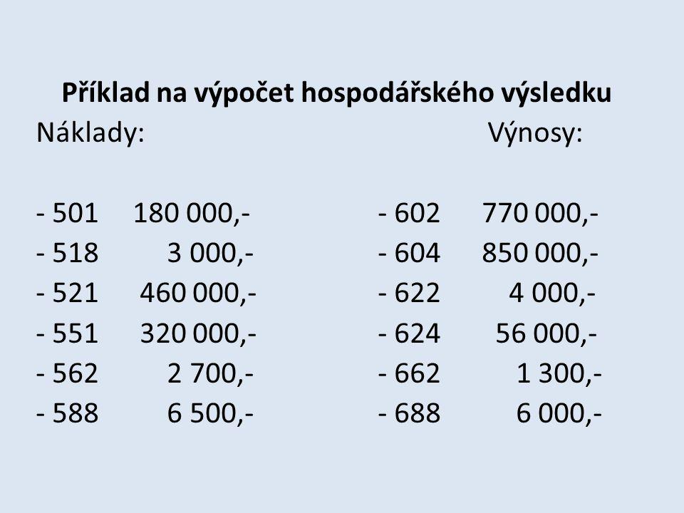 Příklad na výpočet hospodářského výsledku Náklady: Výnosy: - 501 180 000,- - 602 770 000,- - 518 3 000,- - 604 850 000,- - 521 460 000,- - 622 4 000,- - 551 320 000,- - 624 56 000,- - 562 2 700,- - 662 1 300,- - 588 6 500,- - 688 6 000,-
