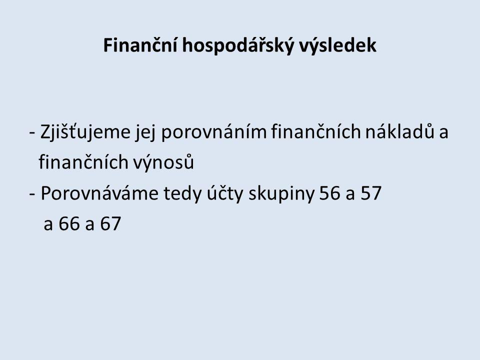 Finanční hospodářský výsledek