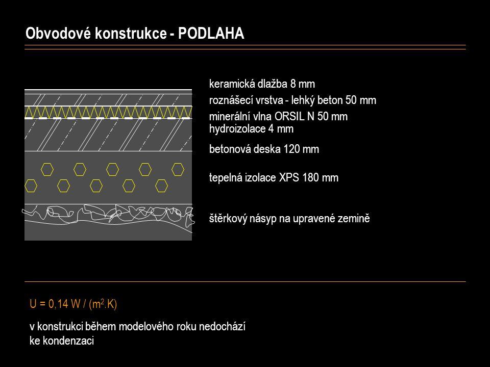 Obvodové konstrukce - PODLAHA