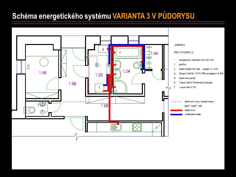 Schéma energetického systému VARIANTA 3 V PŮDORYSU