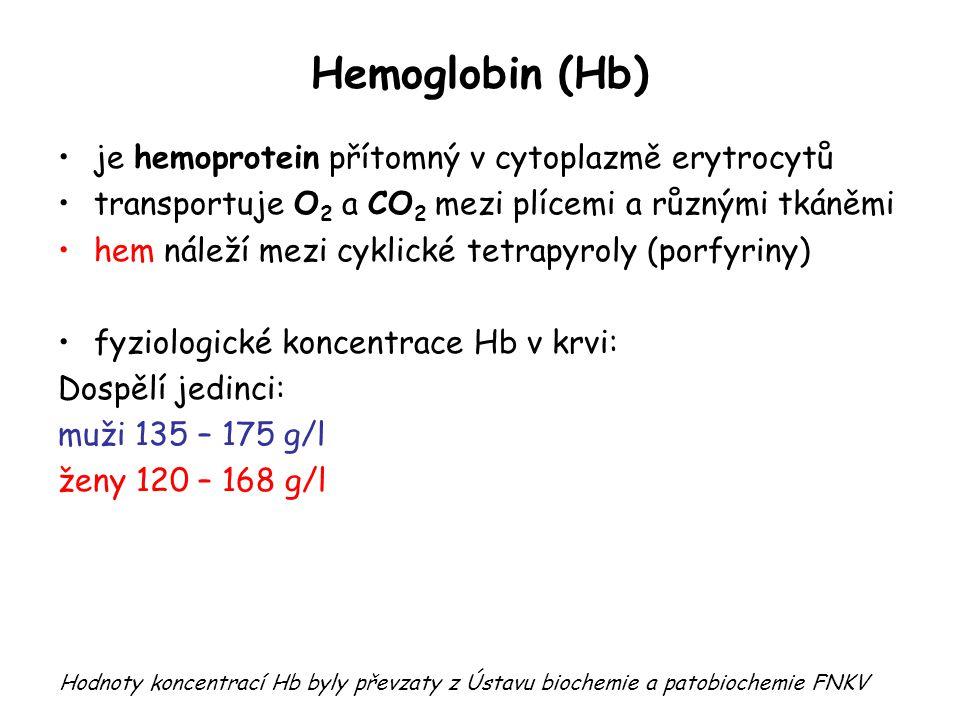 Hemoglobin (Hb) je hemoprotein přítomný v cytoplazmě erytrocytů