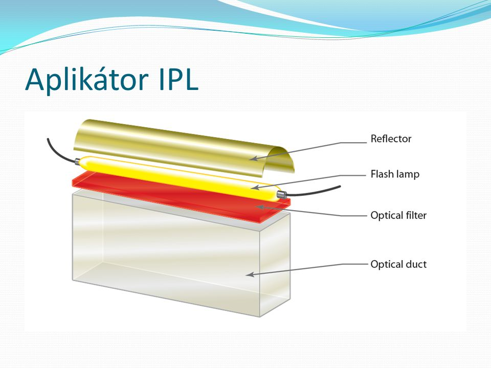 Aplikátor IPL