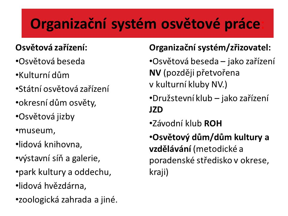 Organizační systém osvětové práce: