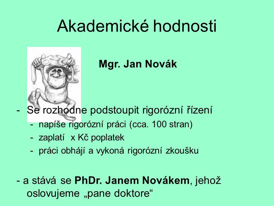 Akademické hodnosti Mgr. Jan Novák