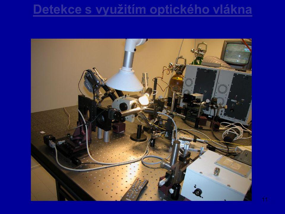 Detekce s využitím optického vlákna