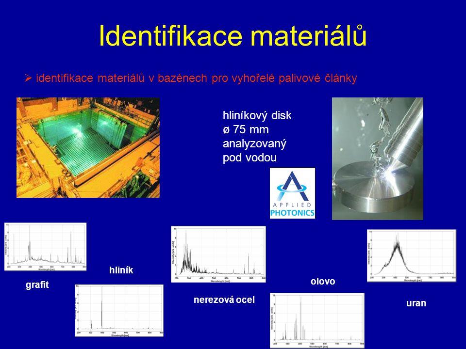 Identifikace materiálů