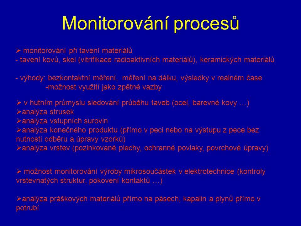 Monitorování procesů monitorování při tavení materiálů